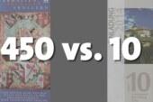 450 vs 10. Etwas über Missmanagement.