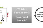 Theater durch Zeit(z) und Raum